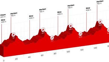 Tour De Suisse-Προεπισκόπηση 2ου εταπ