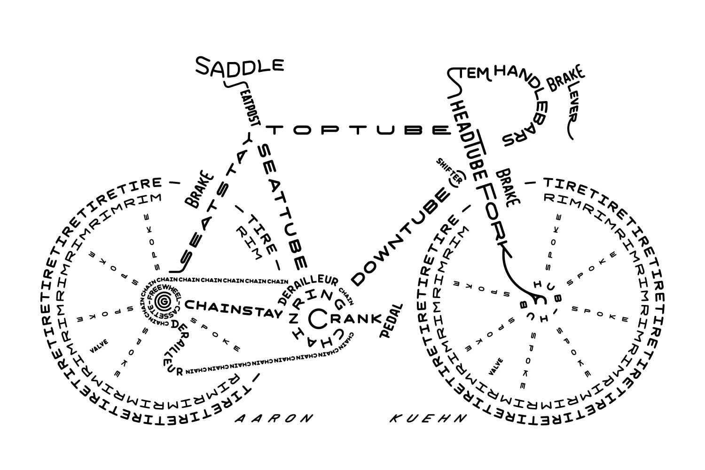 Ποδηλατικές εκφράσεις που ίσως δεν γνωρίζουμε ΙΙ
