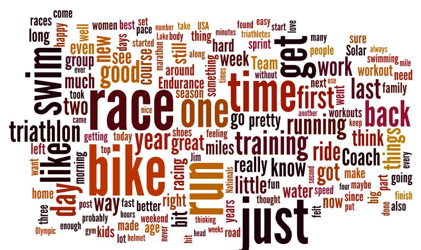 Ποδηλατικές εκφράσεις που ίσως δεν γνωρίζουμε ΙΙΙ