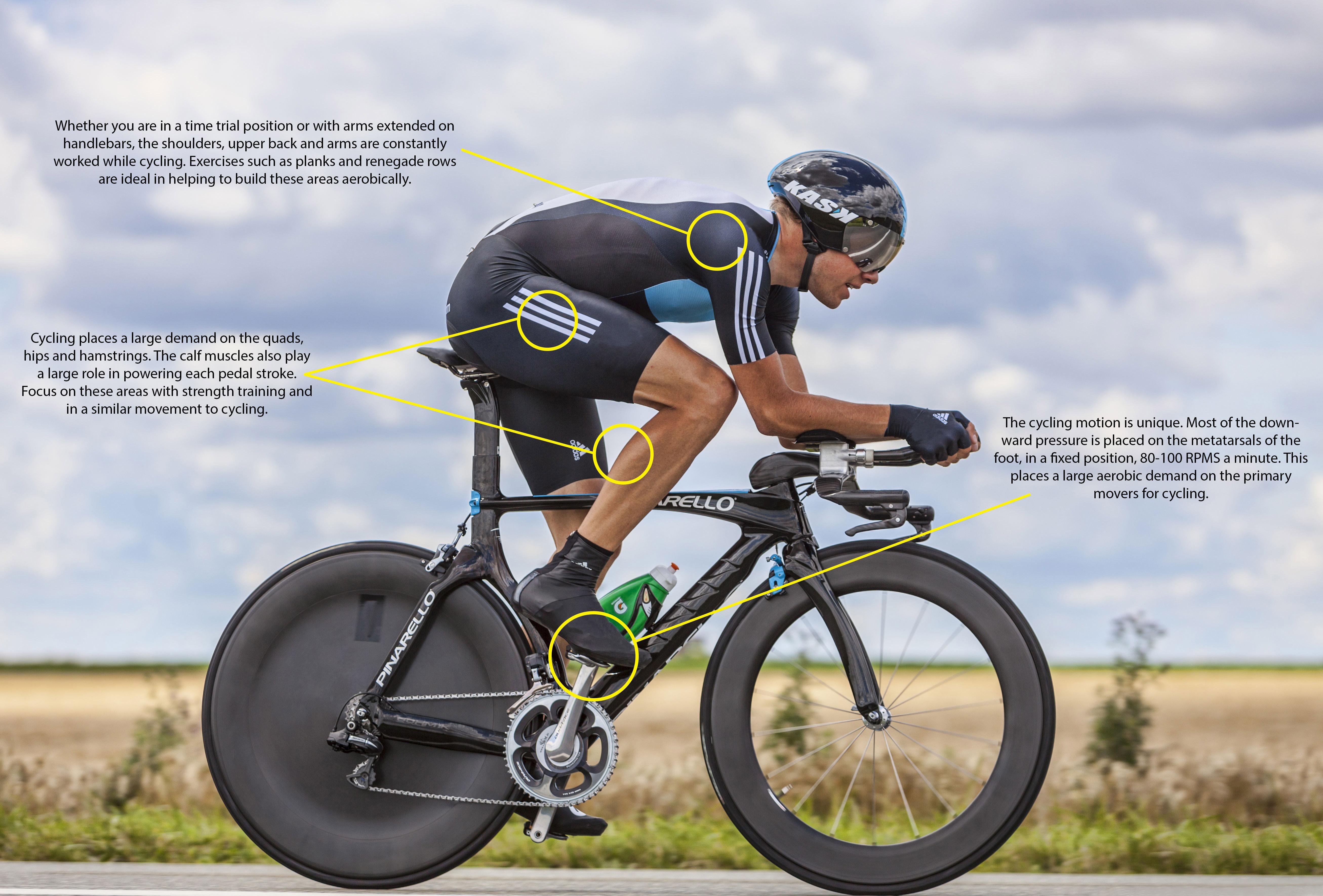 Ποδηλασία - Τα κορυφαία 3 λάθη ενδυνάμωσης